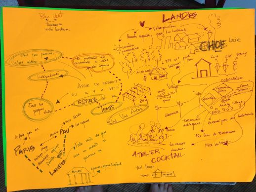 One of the mental maps we made during our interactive session with Chloé